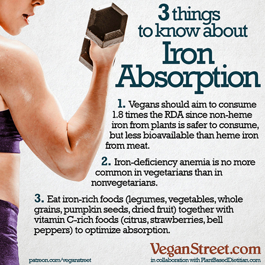 3things-ironabsorption-lg