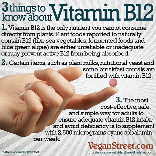 3thingstoknowaboutvitaminb12-lg